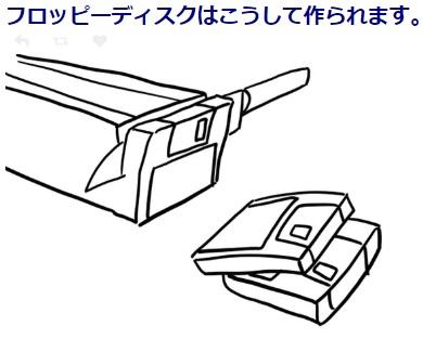 フロッピーディスクの作り方
