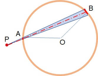 球殻外部の引力